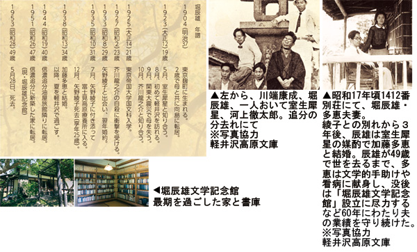 軽井沢探訪 堀辰雄